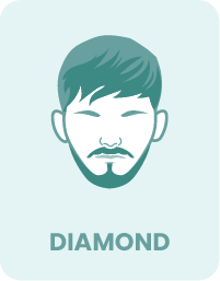 Diamond face shape and facial hair.